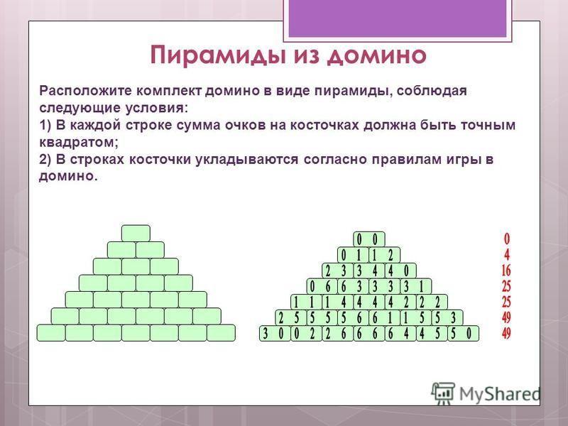Пирамиды из домино Расположите комплект домино в виде пирамиды, соблюдая следующие условия: 1) В каждой строке сумма очков на косточках должна быть точным квадратом; 2) В строках косточки укладываются согласно правилам игры в домино.