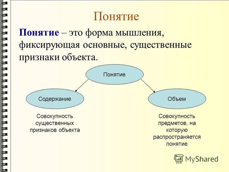 Понятие Понятие – это форма мышления, фиксирующая основные, существенные признаки объекта. Понятие Содержание Объем Совокупность существенных признаков объекта Совокупность предметов, на которую распространяется понятие