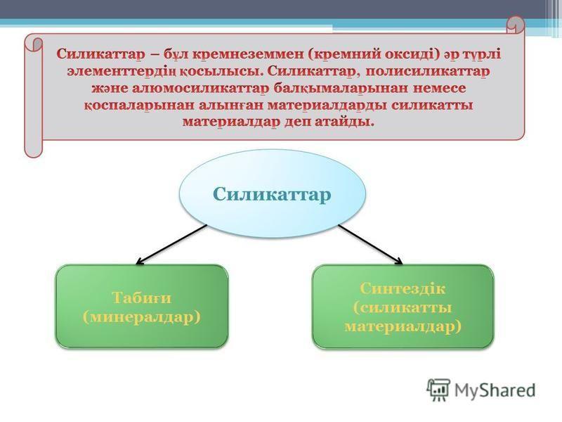 Силикаттар Таби ғ и (минералдар) Синтездік (силикаты материалдар)