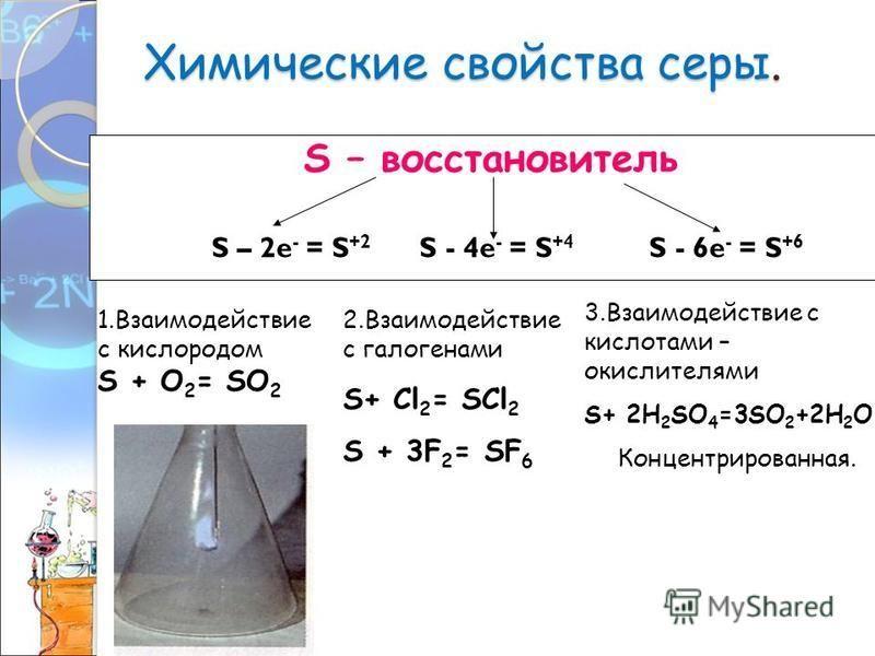 Химические свойства серы. S – восстановитель S – 2e - = S +2 S - 4e - = S +4 S - 6e - = S +6 1. Взаимодействие с кислородом S + O 2 = SO 2 2. Взаимодействие с галогенами S+ Cl 2 = SCl 2 S + 3F 2 = SF 6 3. Взаимодействие с кислотами – окислителями S+