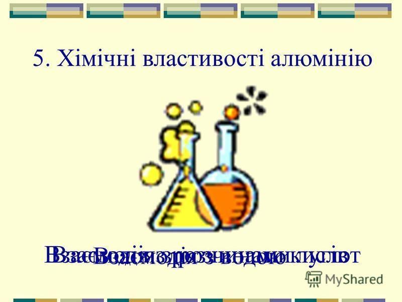 5. Хімічні властивості алюмінію Взаємодія з водою Взаємодія з розчинами кислотВзаємодія з розчинами лугів