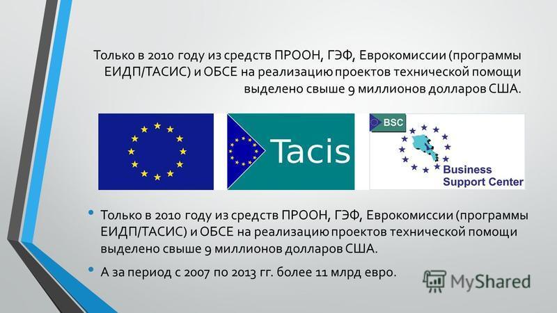 Только в 2010 году из средств ПРООН, ГЭФ, Еврокомиссии (программы ЕИДП/ТАСИС) и ОБСЕ на реализацию проектов технической помощи выделено свыше 9 миллионов долларов США. А за период с 2007 по 2013 гг. более 11 млрд евро.