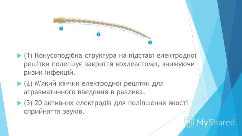 (1) Конусоподібна структура на підставі електродної решітки полегшує закриття кохлеастоми, знижуючи ризик інфекцій. (2) М'який кінчик електродної решітки для атравматичного введення в равлика. (3) 20 активних електродів для поліпшення якості сприйнят
