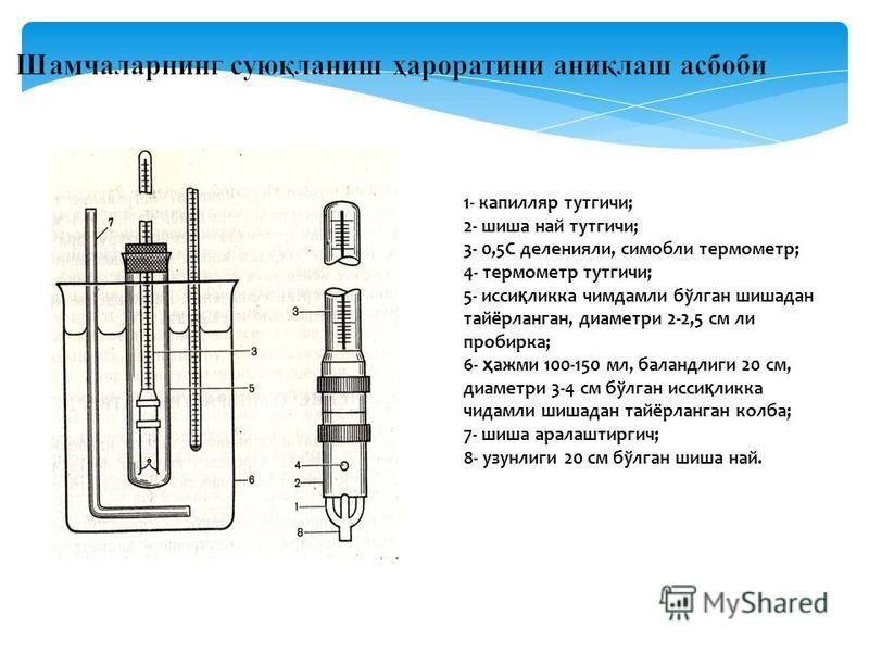 1- капилляр тутгихи; 2- шиша най тутгихи; 3- 0,5С деленияли, симобли термометр; 4- термометр тутгихи; 5- исси қ ликка чимдамли бўлган шишадан тайёрланган, диаметр 2-2,5 см ли пробирка; 6- ҳ ажми 100-150 мл, баландлиги 20 см, диаметр 3-4 см бўлган исс