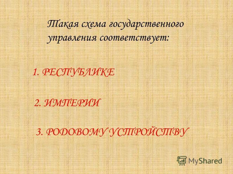 Такая схема государственного управления соответствует: 1. РЕСПУБЛИКЕ 2. ИМПЕРИИ 3. РОДОВОМУ УСТРОЙСТВУ