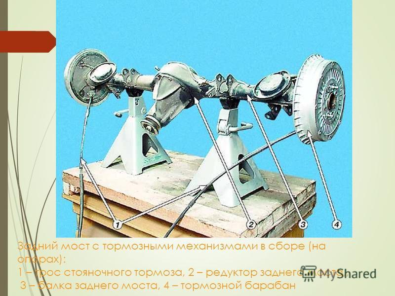 Задний мост с тормозными механизмами в сборе (на опорах): 1 – трос стояночного тормоза, 2 – редуктор заднего моста,, 3 – балка заднего моста, 4 – тормозной барабан
