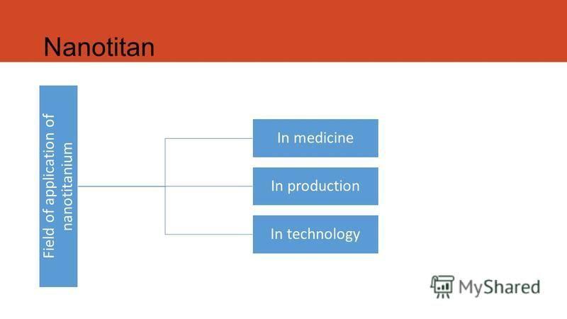 Nanotitan Field of application of nanotitanium In medicine In production In technology