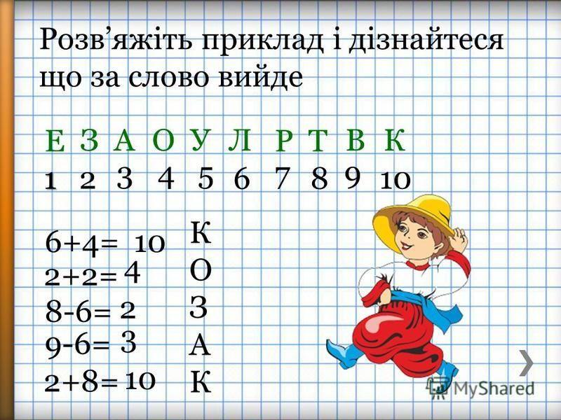 Розвяжіть приклад і дізнайтеся що за слово вийде З Е АОУЛ РТ ВК 1 2 345 6 7 8 9 10 6+4= 2+2= 4 8-6= 2 9-6= 3 2+8= 10 КОЗАККОЗАК