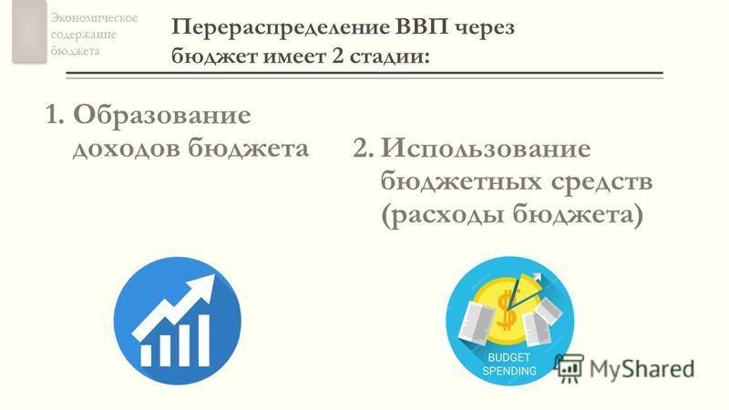 1. Образование доходов бюджета 2. Использование бюджетных средств (расходы бюджета) Экономическое содержание бюджета Перераспределение ВВП через бюджет имеет 2 стадии: