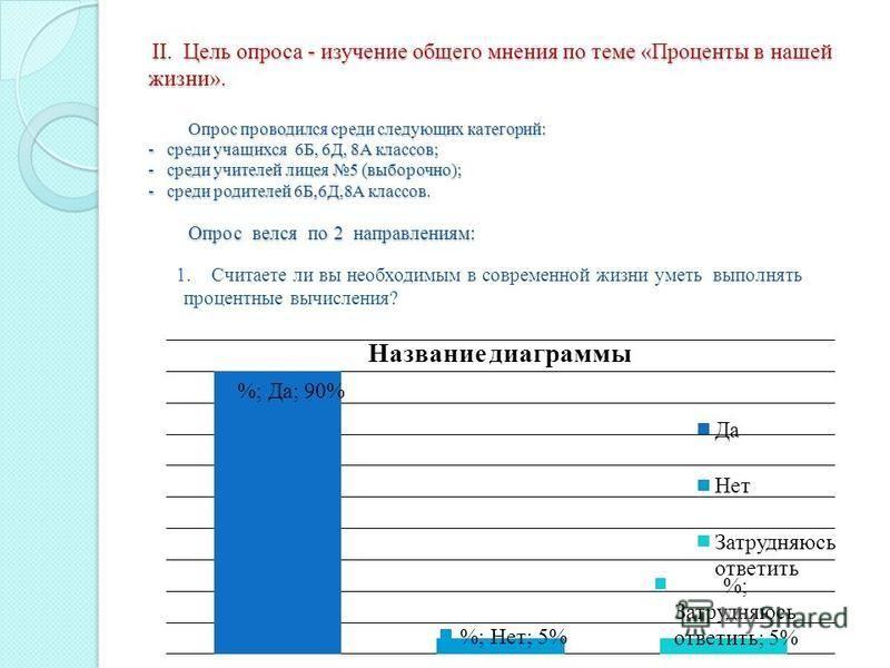 II. Цель опроса - изучение общего мнения по теме «Проценты в нашей жизни». Опрос проводился среди следующих категорий: - среди учащихся 6Б, 6Д, 8А классов; - среди учителей лицея 5 (выборочно); - среди родителей 6Б,6Д,8А классов. Опрос велся по 2 нап