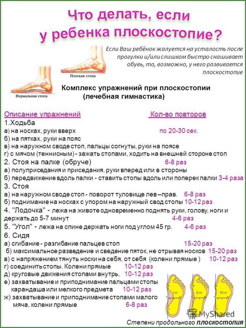 Комплекс упражнений при плоскостопии (лечебная гимнастика) Описание упражнений Кол-во повторов 1. Ходьба а ) на носках, руки вверх по 20-30 сек. б) на пятках, руки на пояс в) на наружном своде стоп, пальцы согнуты, руки на поясе г) с мячом (теннисным