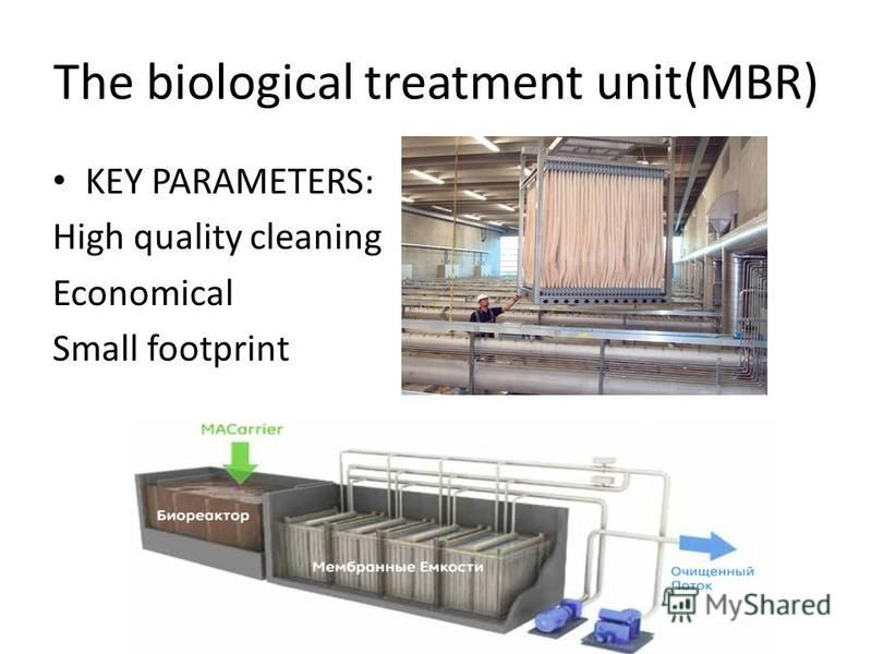 The biological treatment unit(MBR) KEY PARAMETERS: High quality cleaning Economical Small footprint