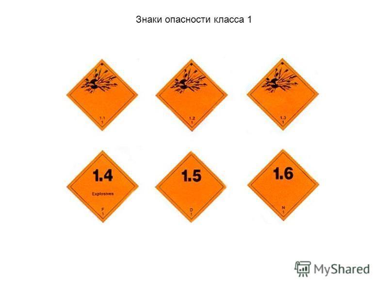 Знаки опасности класса 1