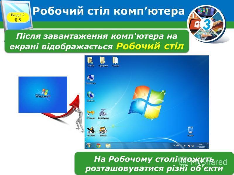3 Розділ 1 § 1 Підготовка компютера до роботи Натискаємо кнопку живлення на моніторі На системному блоці