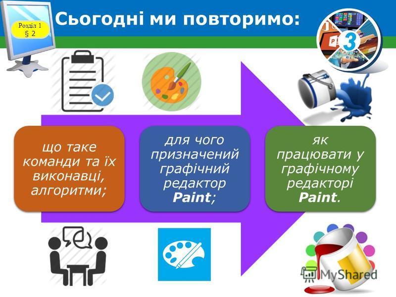 3 Сьогодні ми повторимо: що таке команди та їх виконавці, алгоритми; для чого призначений графічний редактор Paint; як працювати у графічному редакторі Paint. Розділ 1 § 2