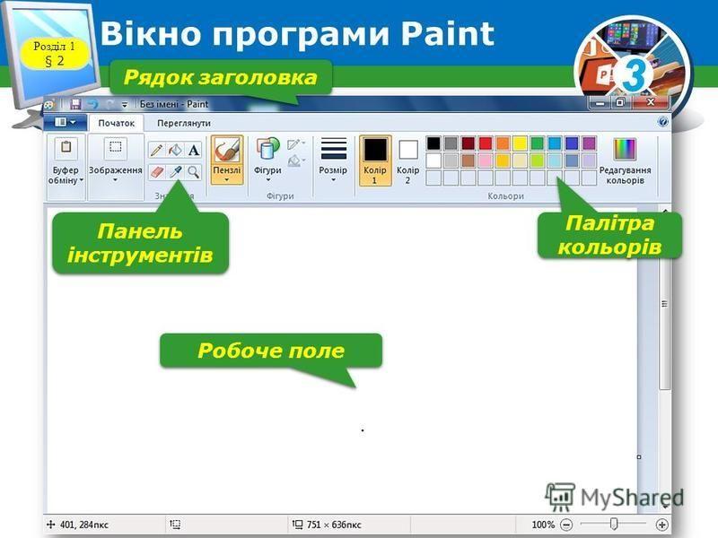 3 Розділ 1 § 2 Вікно програми Paint Рядок заголовка Робоче поле Палітра кольорів Панель інструментів