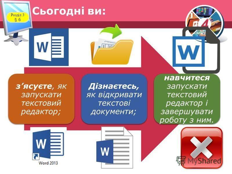 4 Сьогодні ви: Розділ 3 § 6 зясуєте, як запускати текстовий редактор; Дізнаєтесь, як відкривати текстові документи; навчитеся запускати текстовий редактор і завершувати роботу з ним.