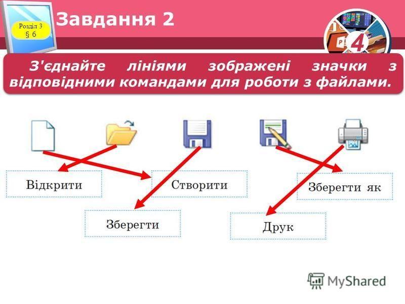 4 Завдання 2 Розділ 3 § 6 З'єднайте лініями зображені значки з відповідними командами для роботи з файлами.