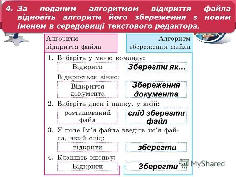 4 Розділ 3 § 6 4.За поданим алгоритмом відкриття файла відновіть алгоритм його збереження з новим іменем в середовищі текстового редактора. Зберегти як… Збереження документа слід зберегти файл зберегти Зберегти