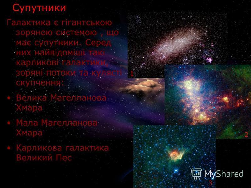 Галактика є гігантською зоряною системою, що має супутники. Серед них найвідоміші такі карликові галактики, зоряні потоки та кулясті скупчення: Велика Магелланова Хмара Мала Магелланова Хмара Карликова галактика Великий Пес 1 2 3 Супутники