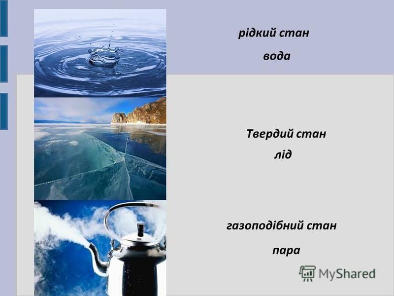 Твердий стан рідкий стан газоподібний стан вода лід пара