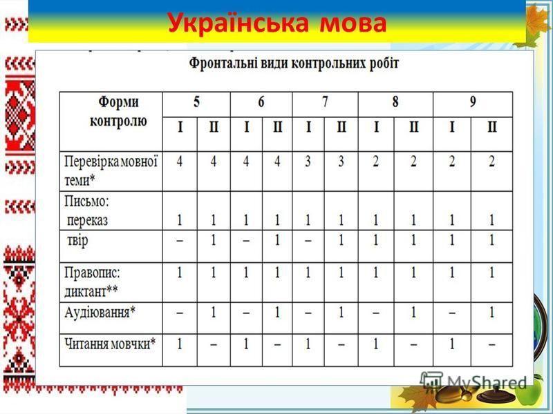 FokinaLida.75@mail.ru Українська мова