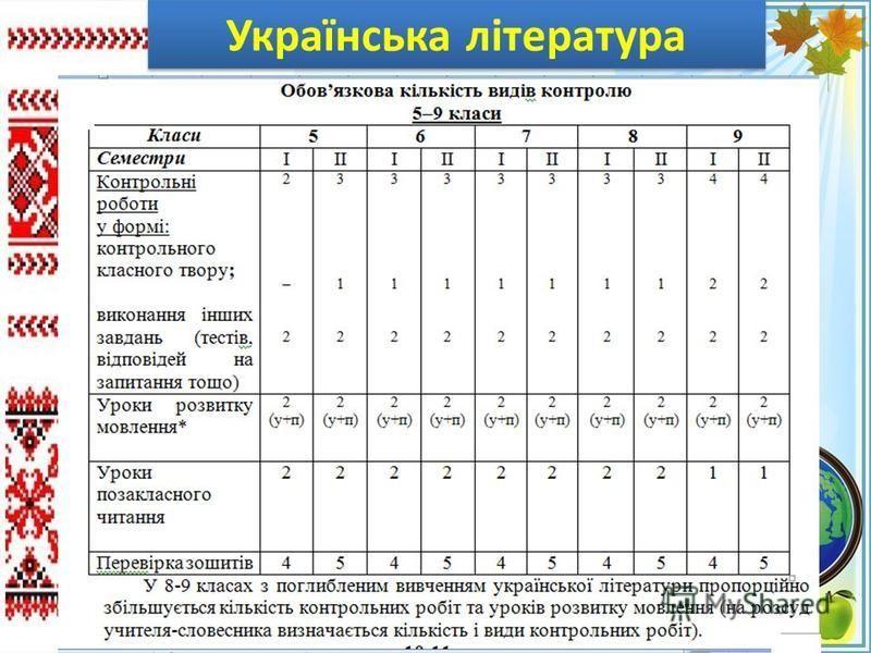 FokinaLida.75@mail.ru Українська література