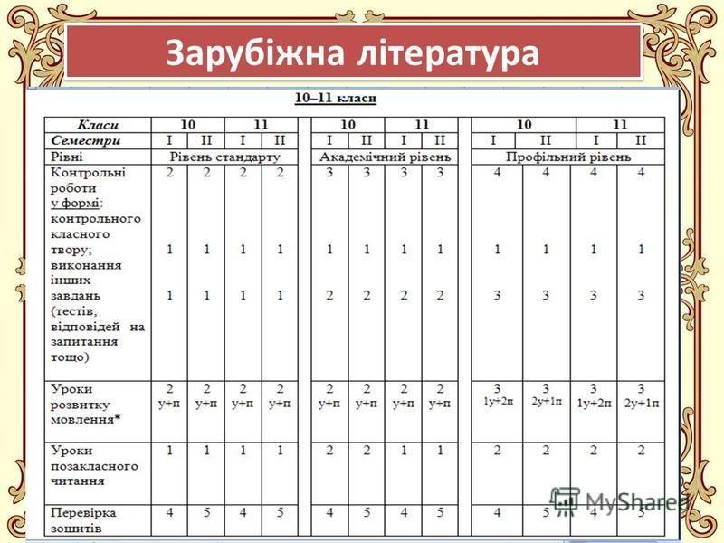 FokinaLida.75@mail.ru Зарубіжна література