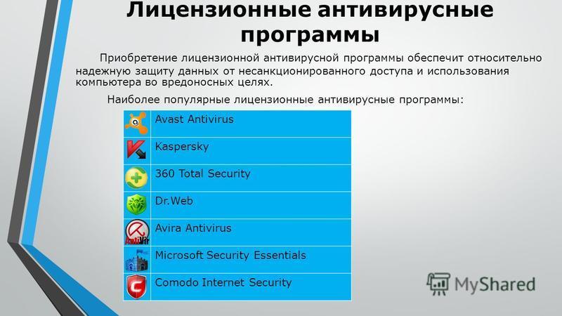 Лицензионные антивирусные программы Приобретение лицензионной антивирусной программы обеспечит относительно надежную защиту данных от несанкционированного доступа и использования компьютера во вредоносных целях. Наиболее популярные лицензионные антив