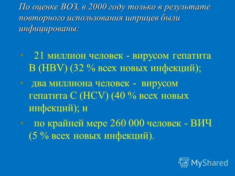 По оценке ВОЗ, в 2000 году только в результате повторного использования шприцев были инфицированы: 21 миллион человек - вирусом гепатита B (HBV) (32 % всех новых инфекций); два миллиона человек - вирусом гепатита C (HCV) (40 % всех новых инфекций); и