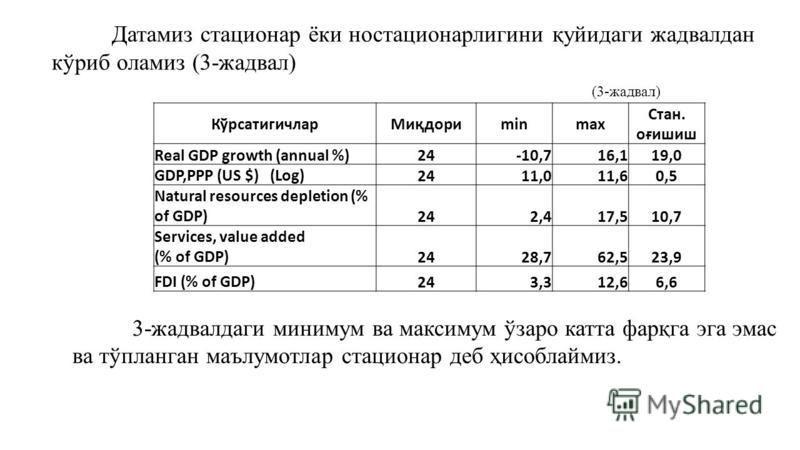 Датамиз стационар ёки ностационарлигини қуйидаги жадвалдан кўриб оламиз (3-жадвал) КўрсатигичларМиқдориminmax Стан. оғишиш Real GDP growth (annual %)24-10,716,119,0 GDP,PPP (US $) (Log)2411,011,60,5 Natural resources depletion (% of GDP)242,417,510,7