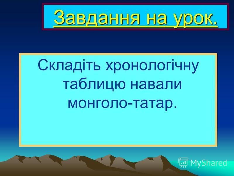План уроку 1. Створення монгольської держави 2. Битва на р.Калка 3.1-ий похід Батия на Русь. 4.Похід на Південну Русь. 5.Наслідки монголо-татарської навали.