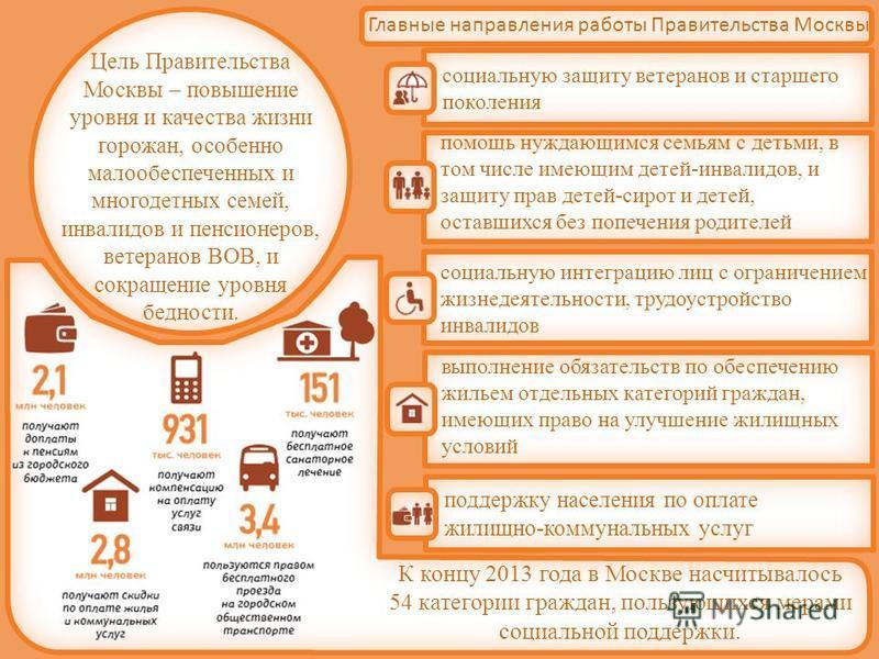 Цель Правительства Москвы – повышение уровня и качества жизни горожан, особенно малообеспеченных и многодетных семей, инвалидов и пенсионеров, ветеранов ВОВ, и сокращение уровня бедности. К концу 2013 года в Москве насчитывалось 54 категории граждан,
