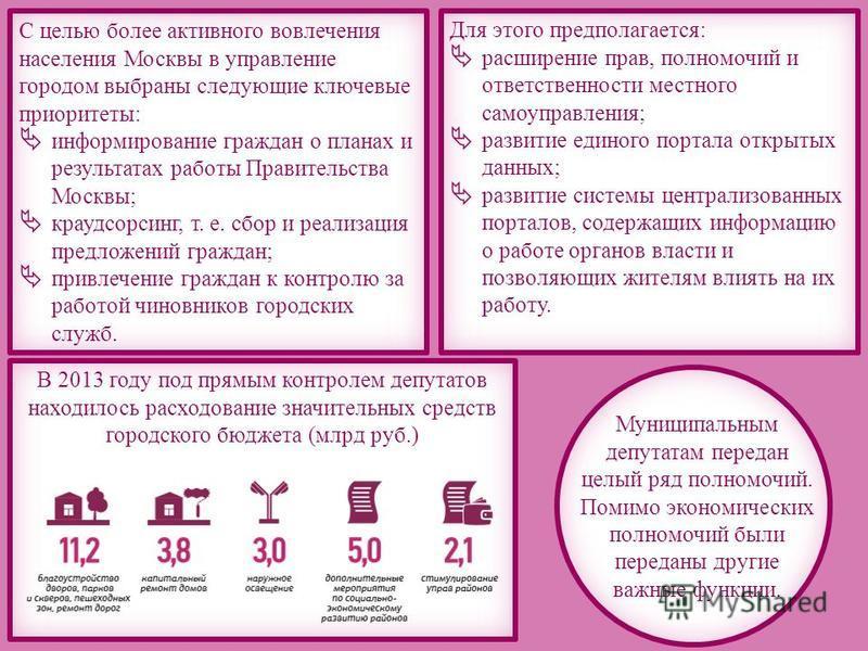 С целью более активного вовлечения населения Москвы в управление городом выбраны следующие ключевые приоритеты: информирование граждан о планах и результатах работы Правительства Москвы; краудсорсинг, т. е. сбор и реализация предложений граждан; прив