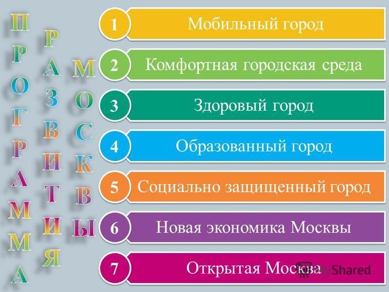 Мобильный город Мобильный город 1 1 Комфортная городская среда Комфортная городская среда 2 2 Здоровый город Здоровый город 3 3 Образованный город Образованный город 4 4 Социально защищенный город Социально защищенный город 5 5 Новая экономика Москвы