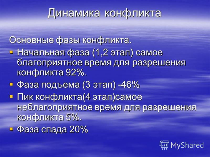 Динамика конфликта Основные фазы конфликта. Начальная фаза (1,2 этап) самое благоприятное время для разрешения конфликта 92%. Начальная фаза (1,2 этап) самое благоприятное время для разрешения конфликта 92%. Фаза подъема (3 этап) -46% Фаза подъема (3