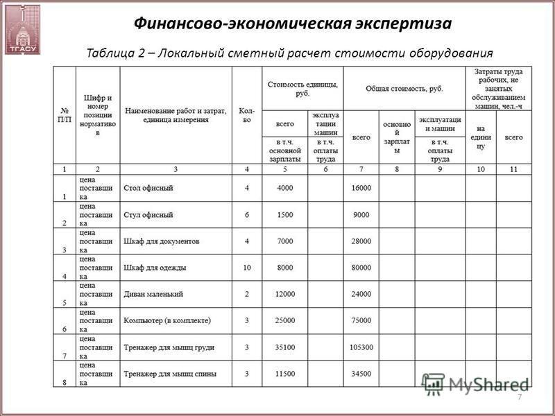 7 Таблица 2 – Локальный сметный расчет стоимости оборудования Финансово-экономическая экспертиза
