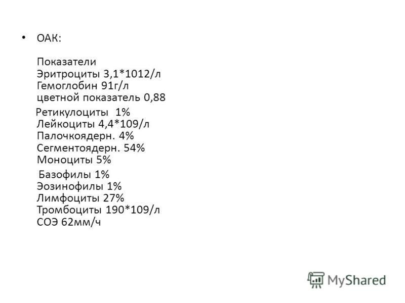 ОАК: Показатели Эритроциты 3,1*1012/л Гемоглобин 91 г/л цветной показатель 0,88 Ретикулоциты 1% Лейкоциты 4,4*109/л Палочкоядерн. 4% Сегментоядерн. 54% Моноциты 5% Базофилы 1% Эозинофилы 1% Лимфоциты 27% Тромбоциты 190*109/л СОЭ 62 мм/ч