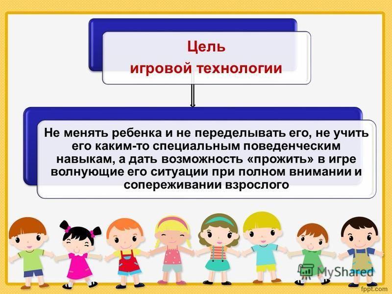 Цель игровой технологии Не менять ребенка и не переделывать его, не учить его каким-то специальным поведенческим навыкам, а дать возможность «прожить» в игре волнующие его ситуации при полном внимании и сопереживании взрослого