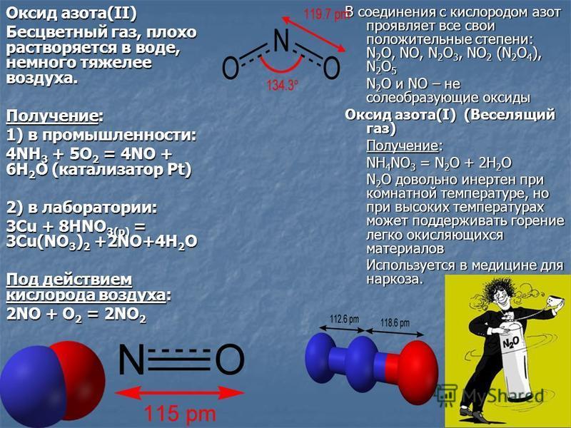 Оксид азота(II) Бесцветный газ, плохо растворяется в воде, немного тяжелие воздуха. Получение: 1) в промышлинности: 4NH 3 + 5O 2 = 4NO + 6H 2 O (катализатор Pt) 2) в лаборатории: 3Cu + 8HNO 3(р) = 3Cu(NO 3 ) 2 +2NO+4H 2 O Под действием кислорода возд