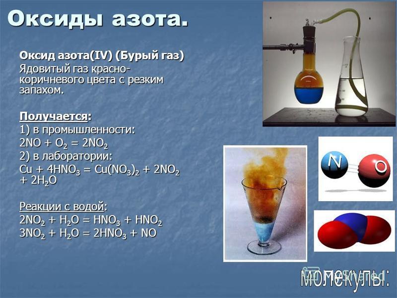 Оксиды азота. Оксид азота(IV) (Бурый газ) Ядовитый газ красно- коричневого цвета с резким запахом. Получается: 1) в промышлинности: 2NO + O 2 = 2NO 2 2) в лаборатории: Cu + 4HNO 3 = Cu(NO 3 ) 2 + 2NO 2 + 2H 2 O Реакции с водой: 2NO 2 + H 2 O = HNO 3