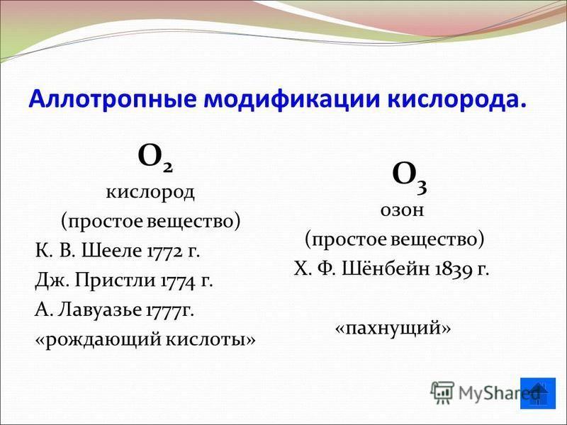 Аллотропные модификации кислорода. О 2 кислород (простое вещество) К. В. Шееле 1772 г. Дж. Пристли 1774 г. А. Лавуазье 1777 г. «рождающий кислоты» О 3 озон (простое вещество) Х. Ф. Шёнбейн 1839 г. «пахнущий»