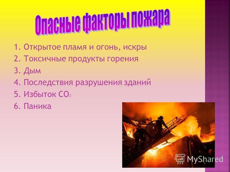 1. Открытое пламя и огонь, искры 2. Токсичные продукты горения 3. Дым 4. Последствия разрушения зданий 5. Избыток СО 2 6. Паника
