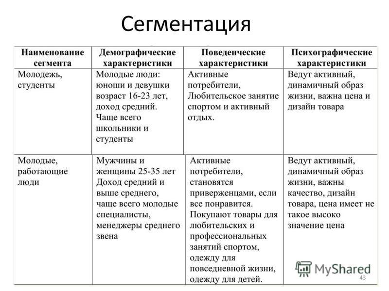 Сегментация 43