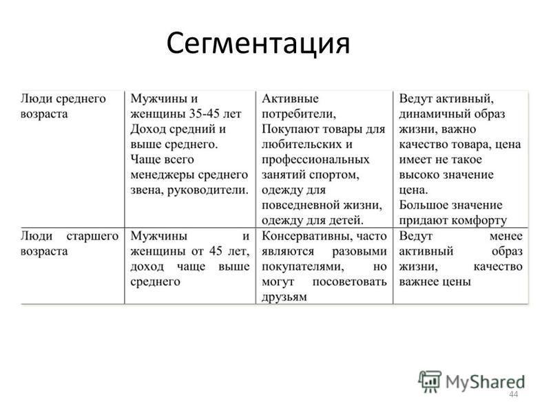 Сегментация 44