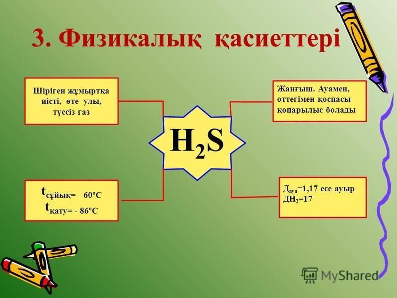 3. Физикалық қасиеттері H2SH2S Жанғыш. Ауамен, оттегімен қоспасы қопарылыс болады Д ауа =1,17 эссе ауры ДH 2 =17 Шіріген жұмыртқа иісті, өте улы, түссіз газ t сұйық= - 60ºC t қату= - 86ºC