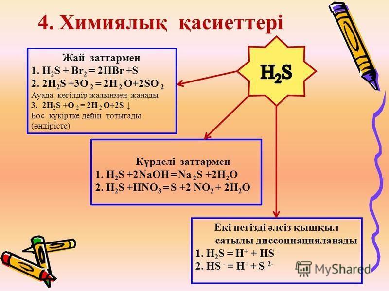 4. Химиялық қасиеттері Жай затратмен 1. H 2 S + Br 2 = 2HBr +S 2. 2H 2 S +3O 2 = 2H 2 O+2SO 2 Ауада көгілдір жалынмен канады 3. 2H 2 S +O 2 = 2H 2 O+2S Бос күкіртке дейін тотығады (өндірісте) Күрделі затратмен 1. H 2 S +2NaOH = Na 2 S +2H 2 O 2. H 2