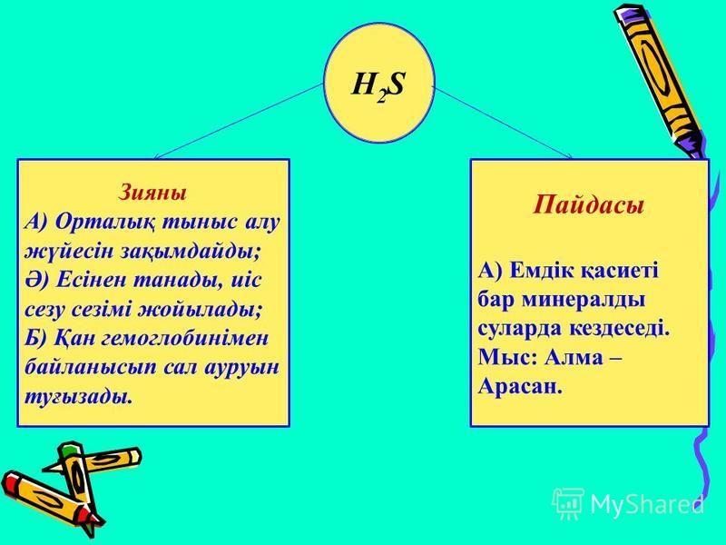 Зияны А) Орталық тыныс алу жүйесін зақымдайды; Ә) Есінен канады, иіс слезу сезімі жойылады; Б) Қан гемоглобинімен байланысып сал ауруын туғызады. Пайдасы А) Емдік қасиеті бар минералды суларда кездэсседі. Мыс: Алма – Арасан. H2SH2S