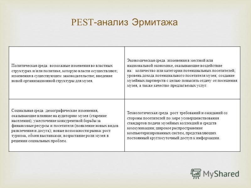 PEST -анализ Эрмитажа Политическая среда: возможные изменения во властных структурах и/или политике, которую власти осуществляют; изменения в существующем законодательстве; введение новой организационной структуры для музея. Экономическая среда :изме