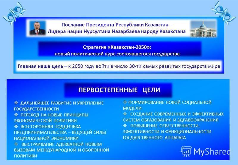 Стратегия «Казахстан-2050»: новый политический курс состоявшегося государства ПЕРВОСТЕПЕННЫЕ ЦЕЛИ ДАЛЬНЕЙШЕЕ РАЗВИТИЕ И УКРЕПЛЕНИЕ ГОСУДАРСТВЕННОСТИ ПЕРЕХОД НА НОВЫЕ ПРИНЦИПЫ ЭКОНОМИЧЕСКОЙ ПОЛИТИКИ ВСЕСТОРОННЯЯ ПОДДЕРЖКА ПРЕДПРИНИМАТЕЛЬСТВА – ВЕДУЩЕЙ